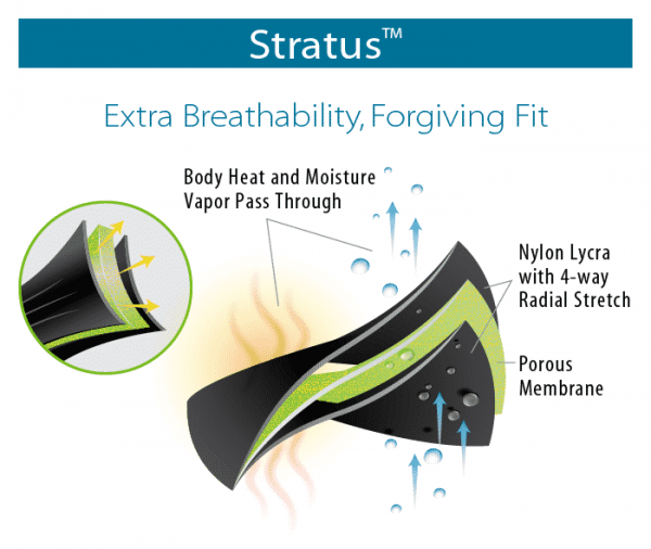 Stratus material | Bio Skin Visco Knee Skin with Conforma Hinge
