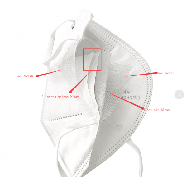 Five Layer Design Of The DynaPro KN95 Respirator